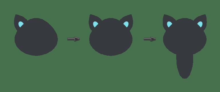 placing ears