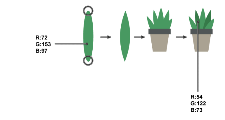 how to create the house plant