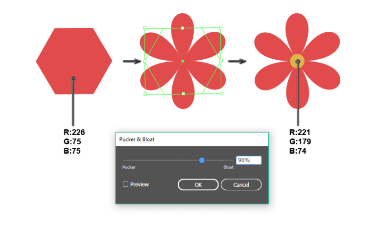 how to create the flower