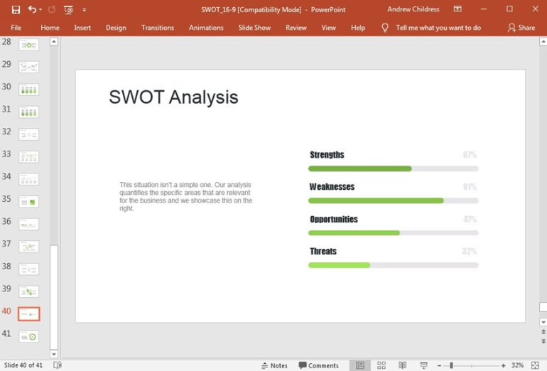 The Quantified SWOT