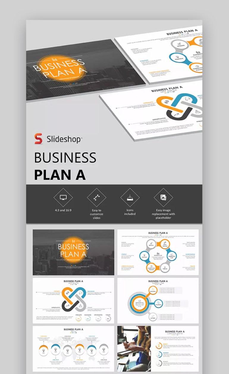 Business Plan A