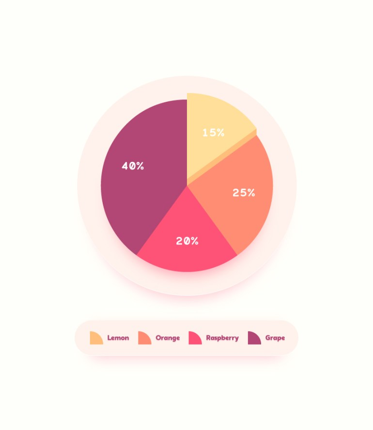 How To Create An Editable Pie Chart In Adobe Illustrator Www 101