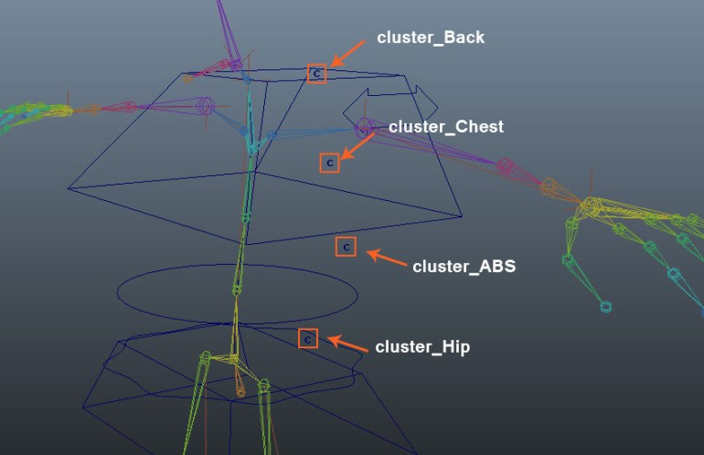 Rename the clusters