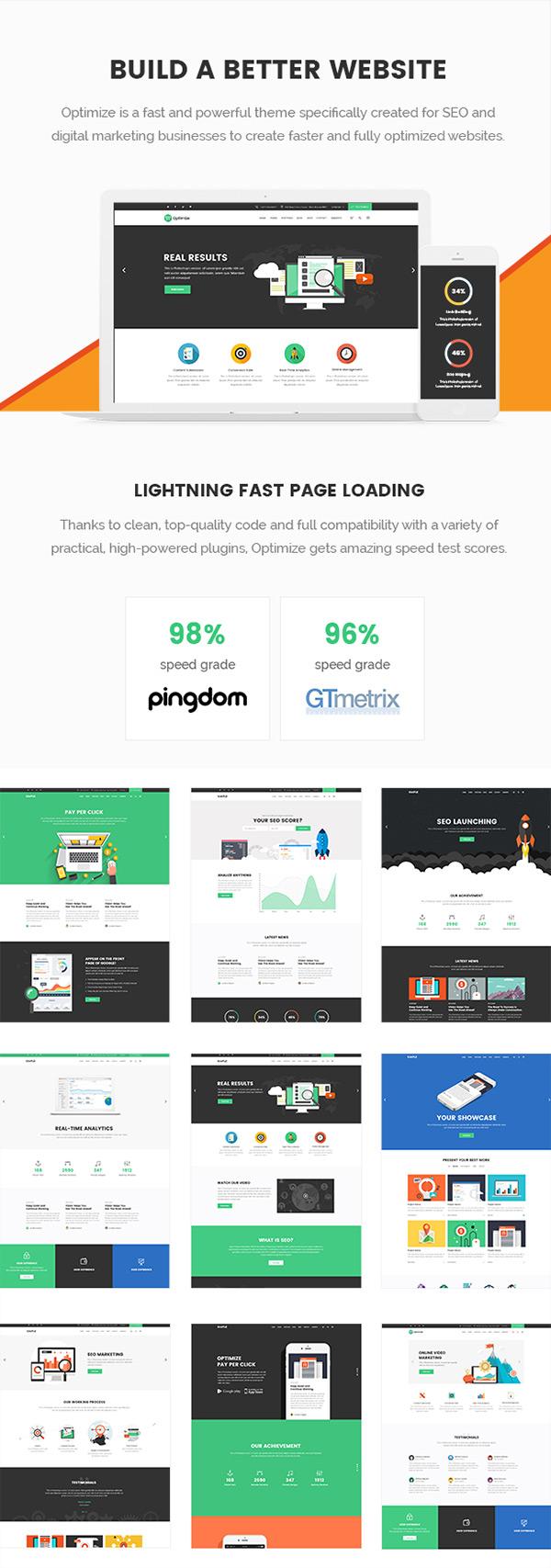 Optimize New WordPress Theme 2016