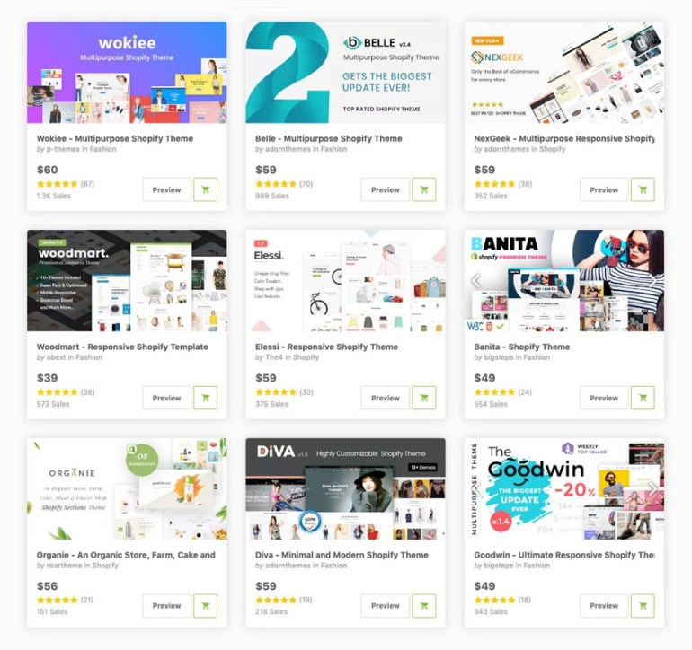 Shopify themes available on Themeforest