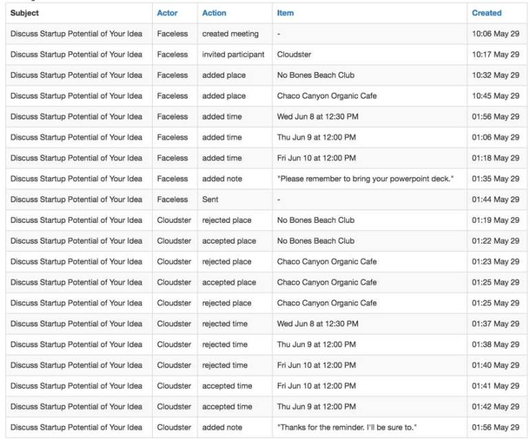 Meeting Planner Notifications - Example MeetingLog History of Actions