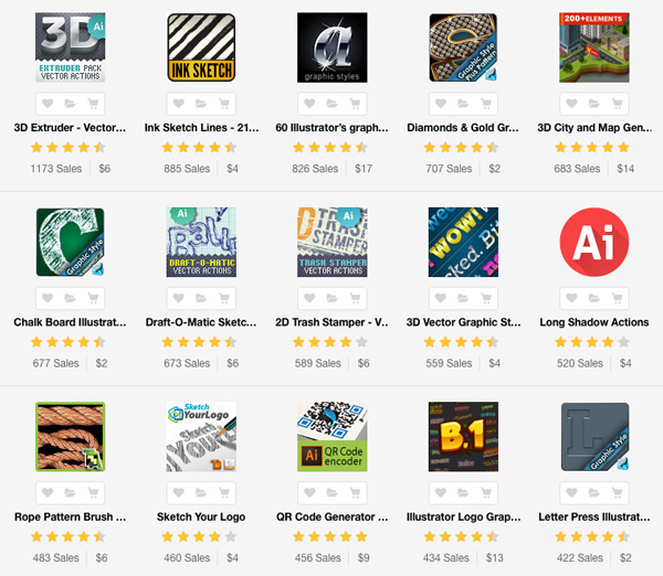 Illustrator add-ons on Envato Market