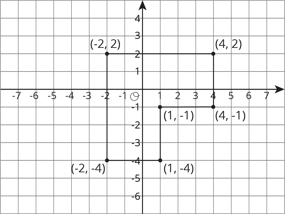Worksheet Coordinate Plane Puzzles Worksheet Fun