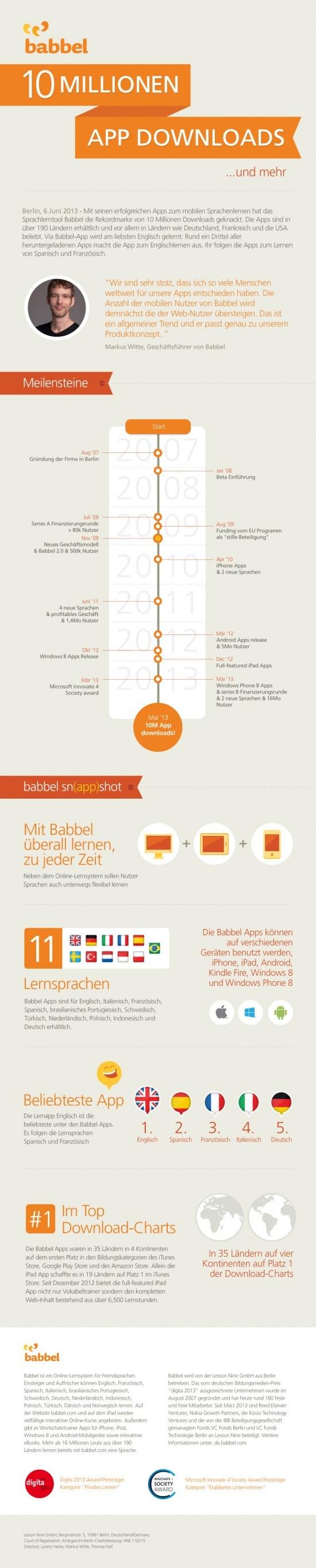 Babbel Apps knacken die 10 Millionen Downloads