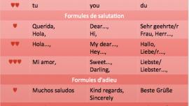 Cours spécial lettres d'amour : contez fleurette en anglais, en allemand ou en espagnol !