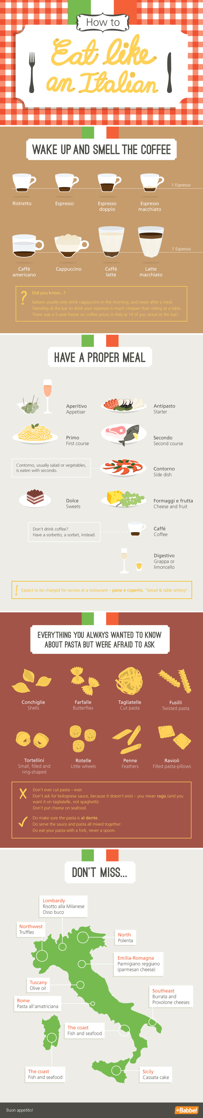 How To Eat Like An Italian