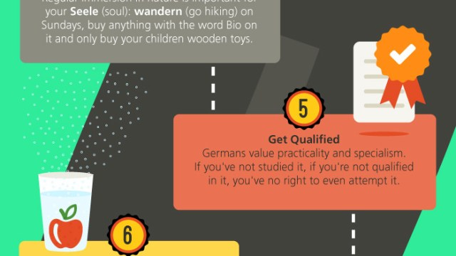 German Culture: 10 Steps To Germanize Yourself