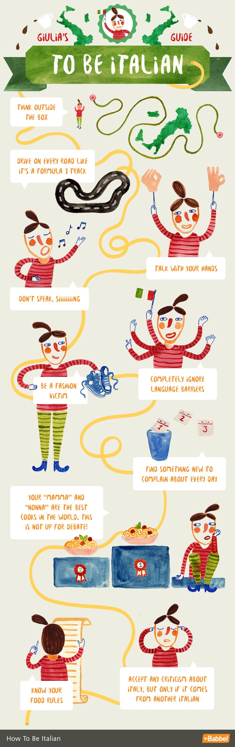 How to be Italian infographic, learn the Italian lifestyle flowchart