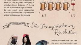 Französische Wörter im Deutschen und in Berlin – eine Übersicht
