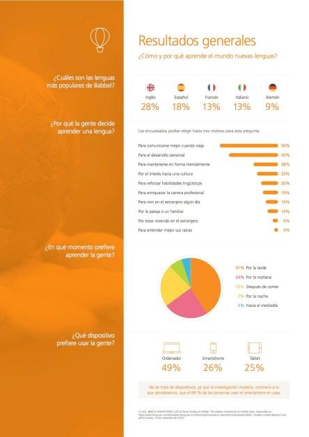 encuesta usuarios 2016