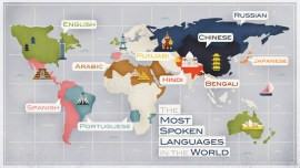The 10 Most Spoken Languages In The World