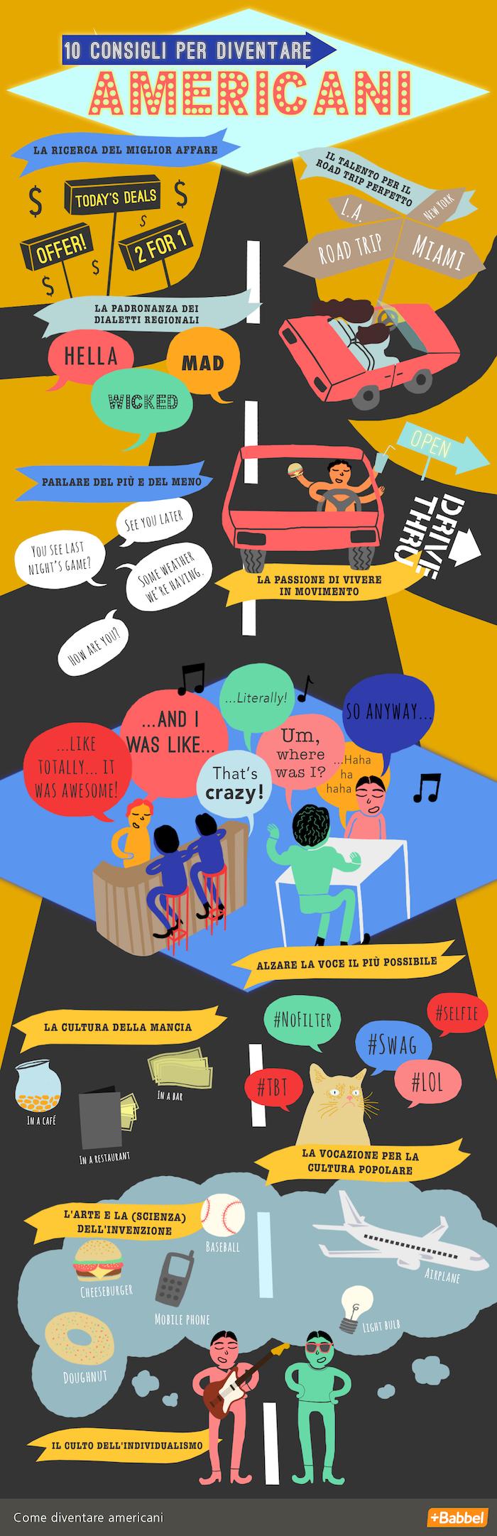 Come diventare americano in 10 semplici mosse