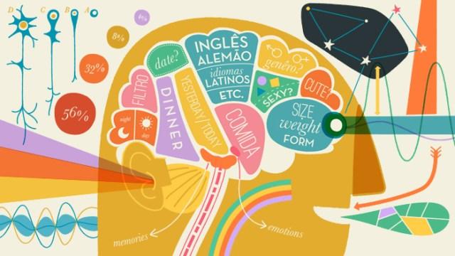 Seu cérebro funciona de maneira diferente dependendo da sua língua materna? Mais ou menos
