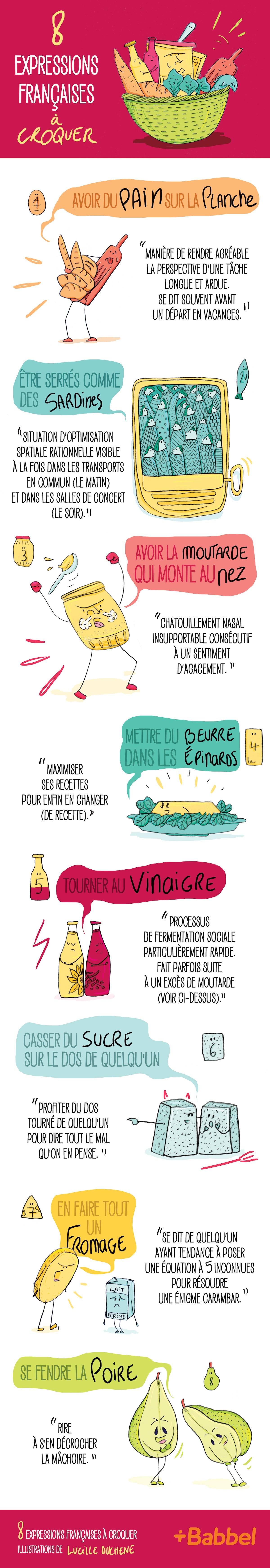 8 expressions culinaires françaises à croquer... et croquées pour Babbel !