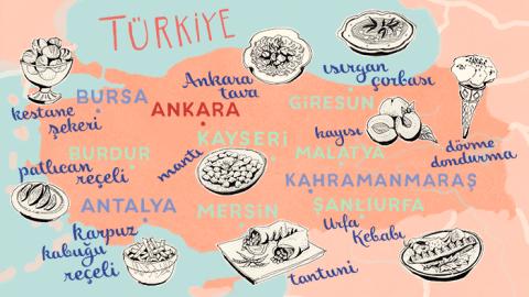 ¡Te comiste el membrillo! Deléitate con la lengua y la cultura turcas