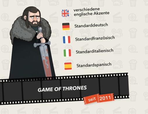 Filmakzente und -dialekte - Game of Thrones
