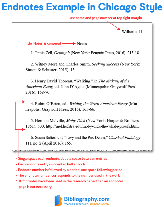 Using Endnotes in a Research Paper  Bibliography.com