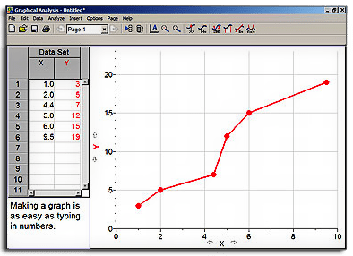 graphical analysis screenshot