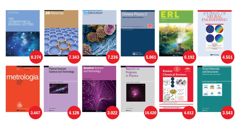 Impact factor covers