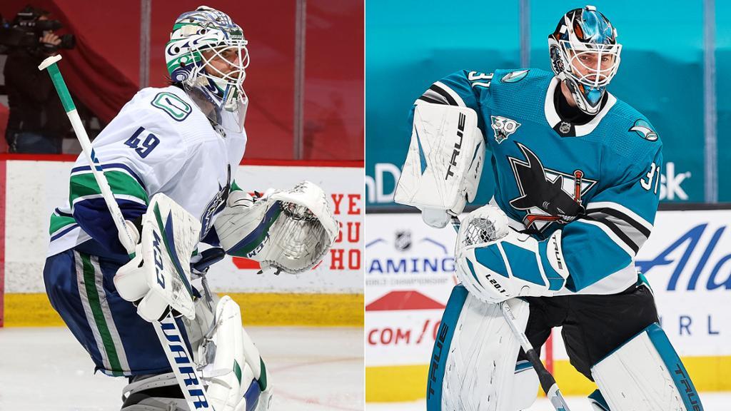 Holtby und Jones Verträge mit Canucks und Sharks wurden aufgelöst