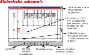De extra module bevat individuele schema's, steeds met plete bedrading en locatie van