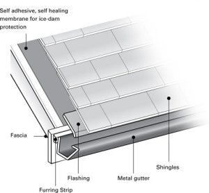 Fascia Flashing Illustration