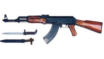 Kalashnikov the correct nomenclature - Part 1