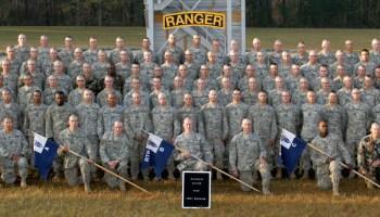 Ranger School, Ranger Battalion, and Female Rangers...The Facts