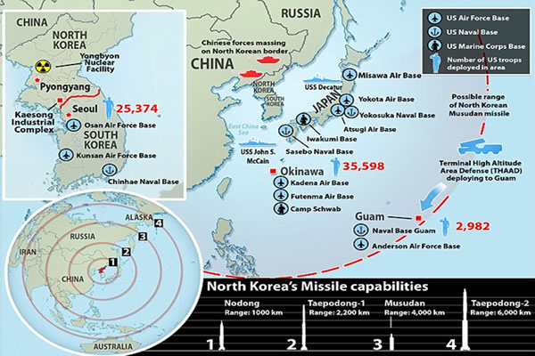 Will the world respond to the latest North Korean missile launch?