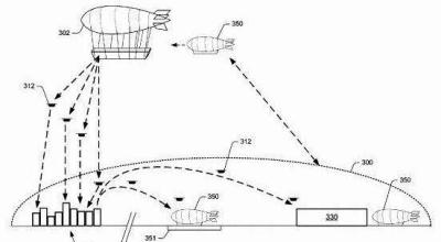Amazon Granted Patent for 'Aerial Fulfillment Center' Blimps