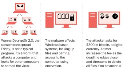 The era of cyber-disaster may finally be here