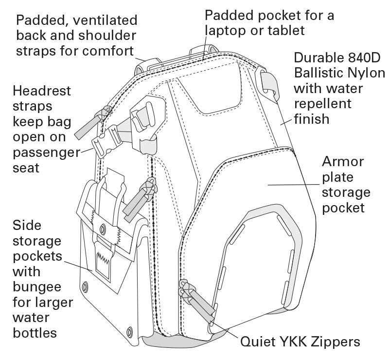 BLAUER Silent Partner Bag with BLAUER GIN Bag