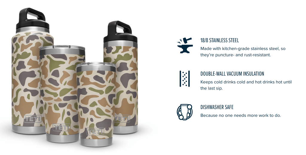 The New Camo YETI Ramblers, Available for a Limited Time