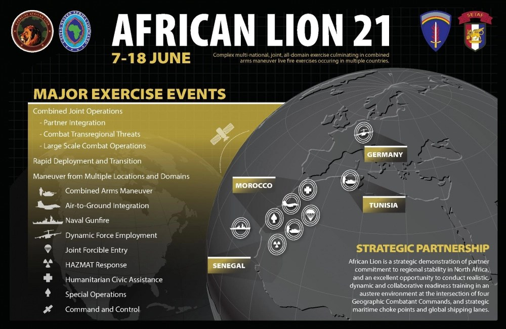 Exercise African Lion 2021