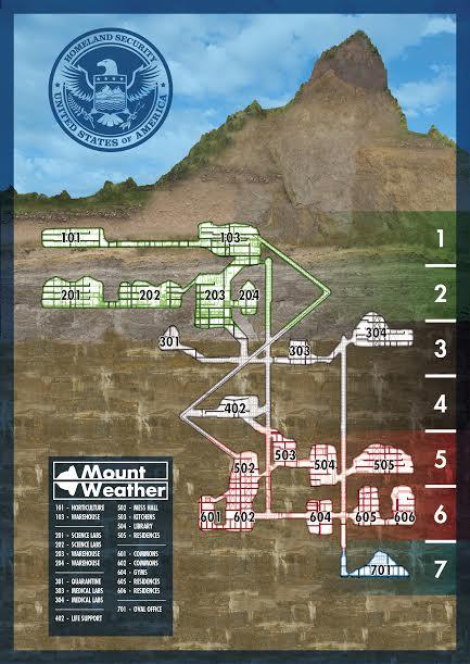 Deep Underground Military Bases
