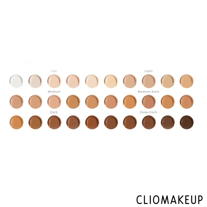 cliomakeup-recensione-correttori-colourpop-no-filter-concealer-3