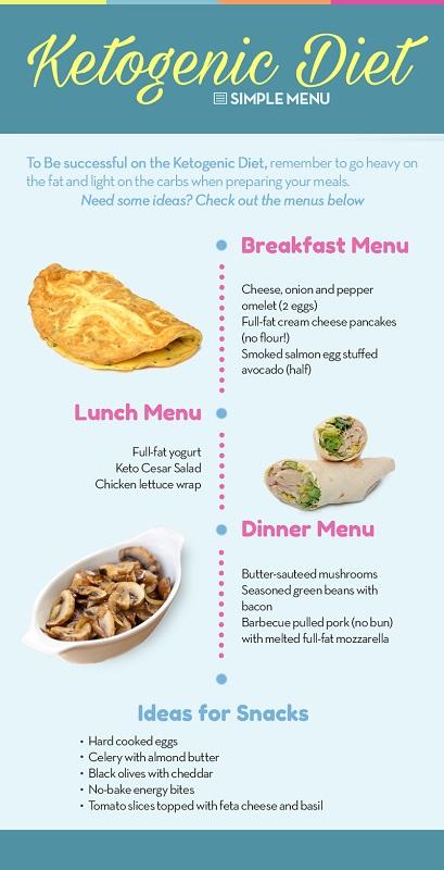 8 Dieta mediteraneana ideas | dieta, dieta detox, diet