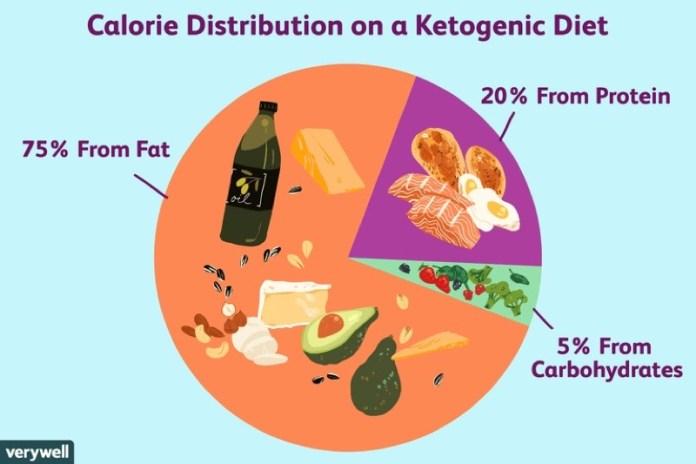 ClioMakeUp-alitosi-fiatella-5-dieta-chetogenica