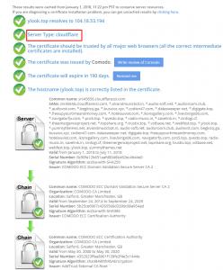 虚拟主机上安装CloudFlare的ssl证书详解步骤