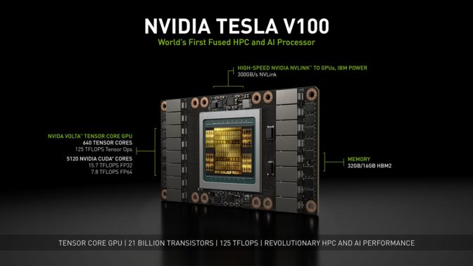 NVIDIA Telsa V100 GPU Accelerator