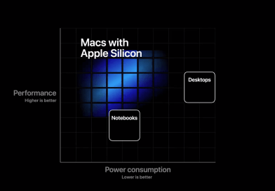 Apple reportedly planning two MacBooks with ARM processors for 2020