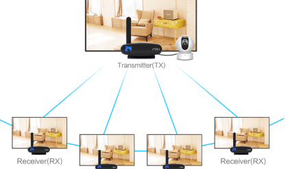 tv-cable-wireless