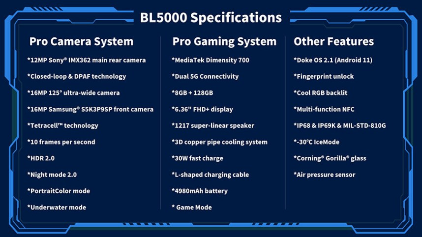 Blackview BL5000 specs