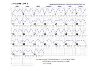 October 2017 tide chart