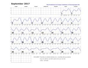 September 2017 tide chart